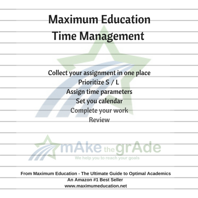 Time Management - Social media